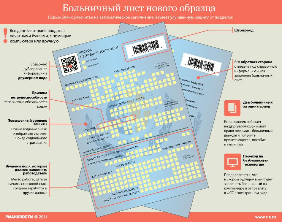 Пример Бланк Протокола Больничных Листов