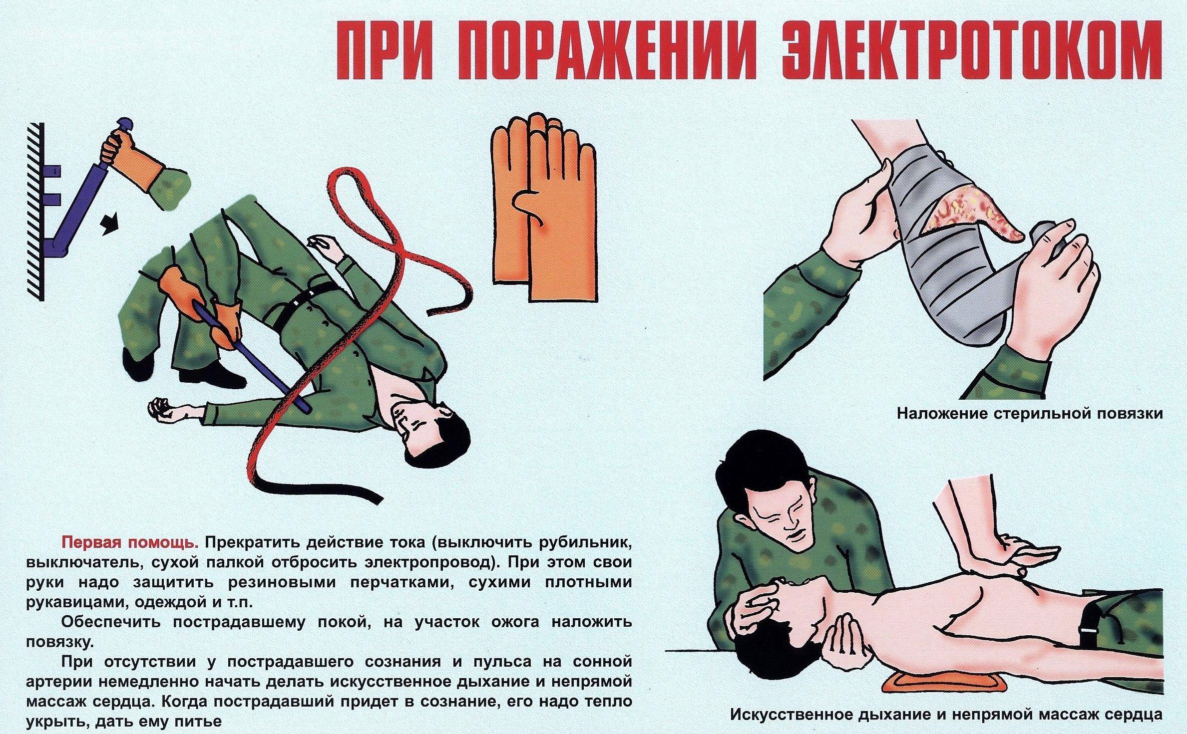 Первая помощь при судорогах детям